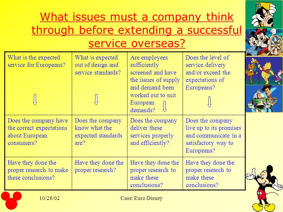 What issues must a company think through before extending a successful service overseas