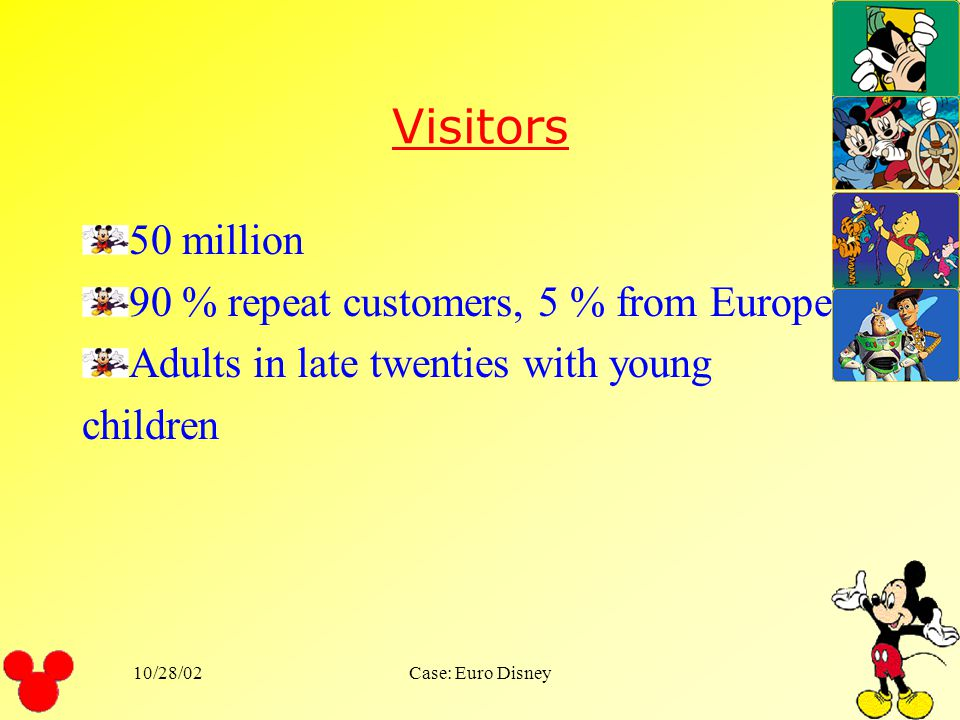 Visitors 50 million 90 % repeat customers, 5 % from Europe