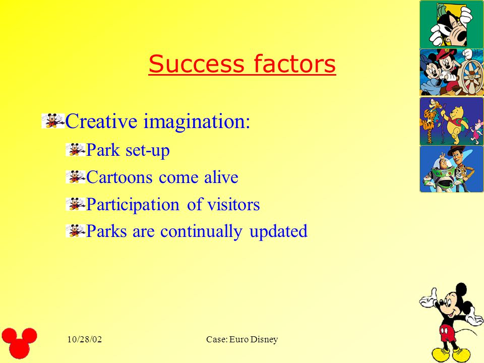 Success factors Creative imagination: Park set-up Cartoons come alive