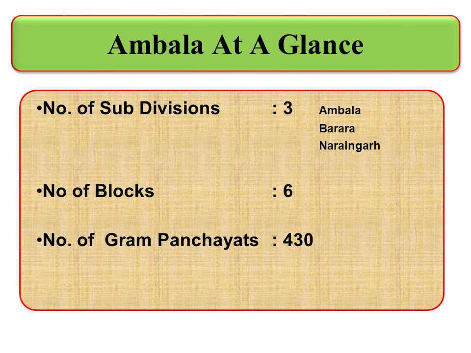 Ambala At A Glance No. of Sub Divisions : 3 Ambala No of Blocks : 6