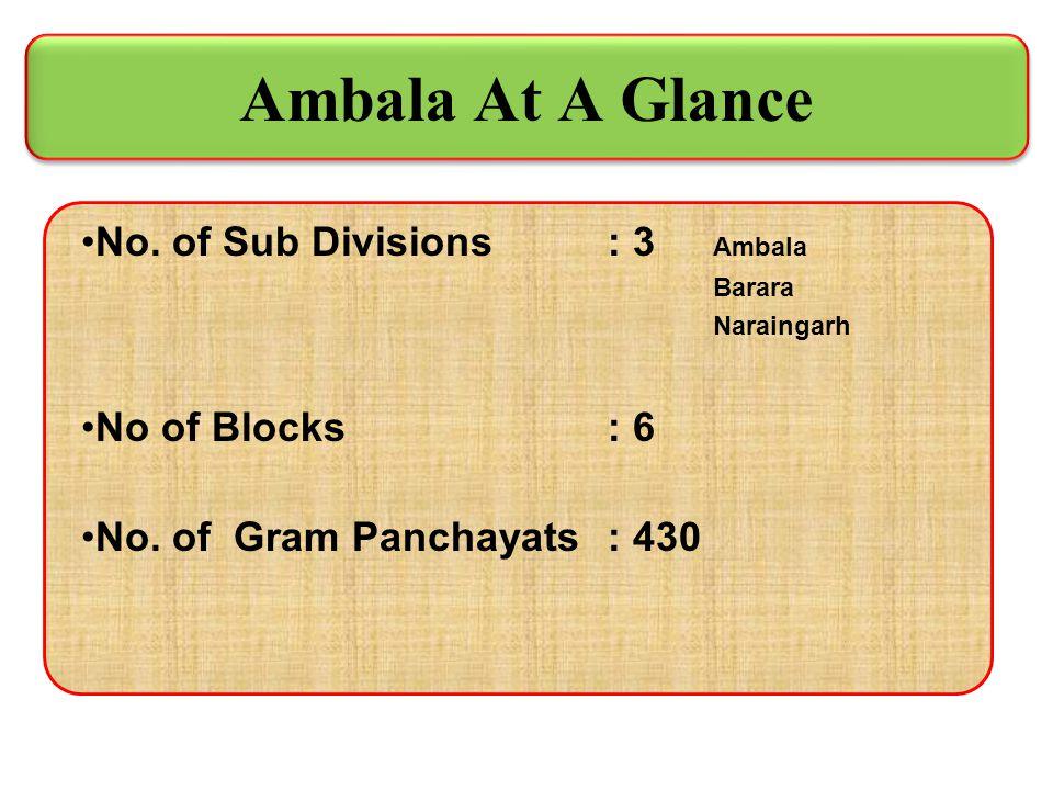 Ambala At A Glance No. of Sub Divisions : 3 Ambala No of Blocks : 6