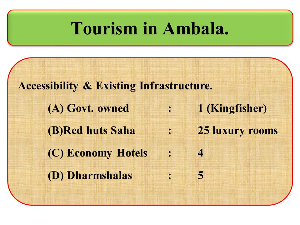 Tourism in Ambala. Accessibility & Existing Infrastructure.