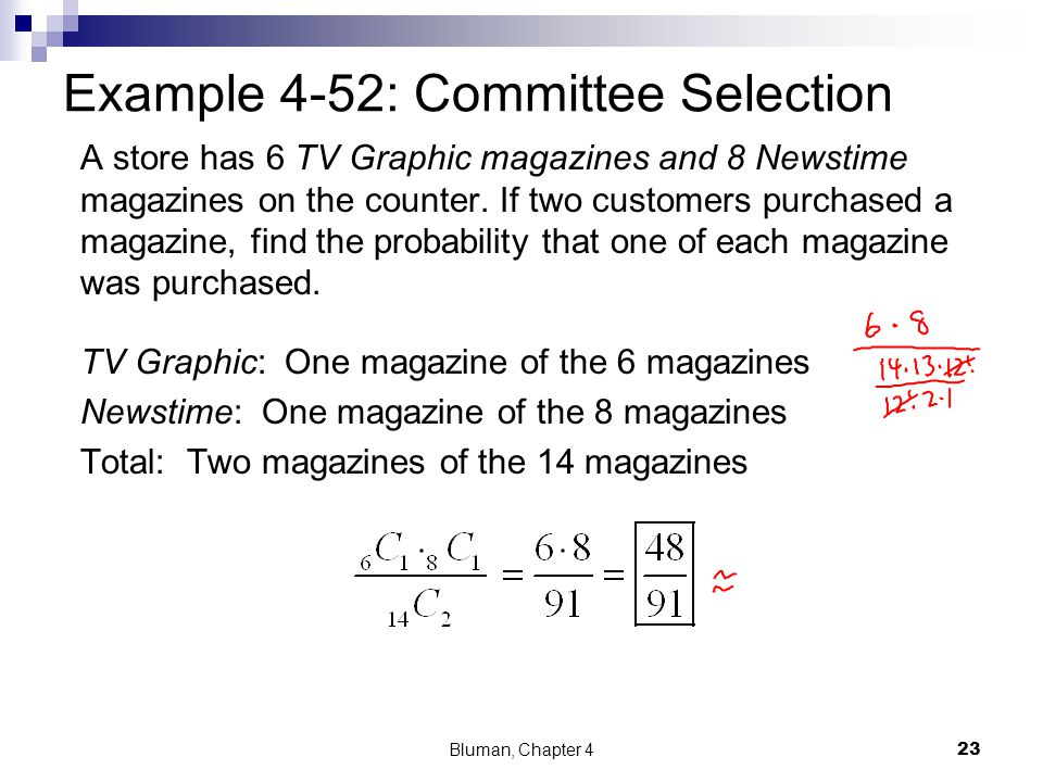Example 4-52: Committee Selection