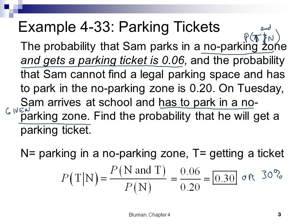 Example 4-33: Parking Tickets