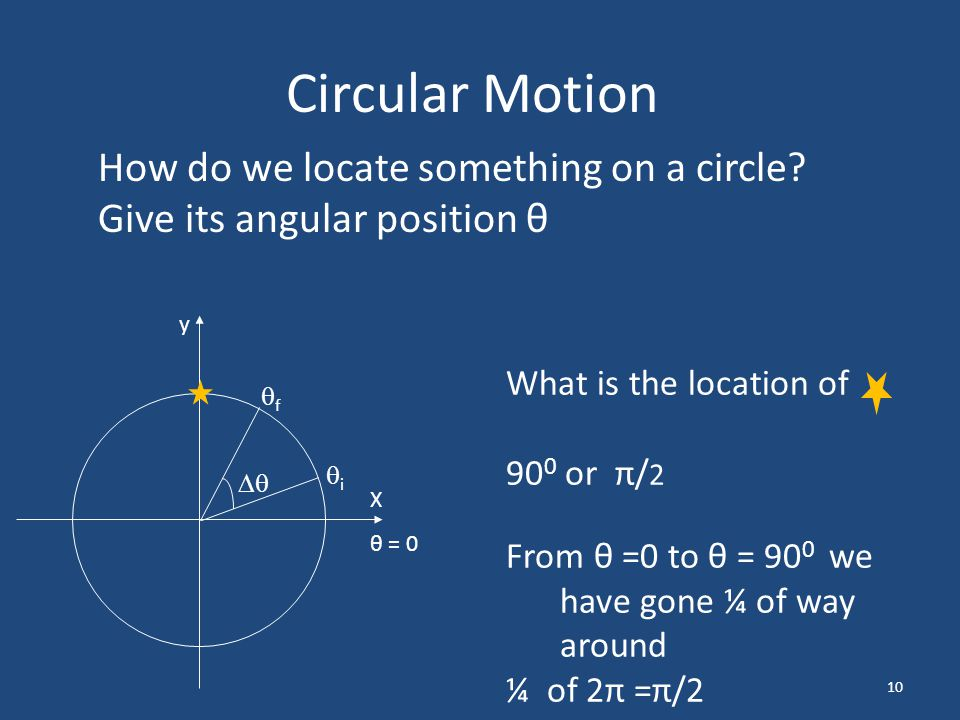 Circular Motion How do we locate something on a circle