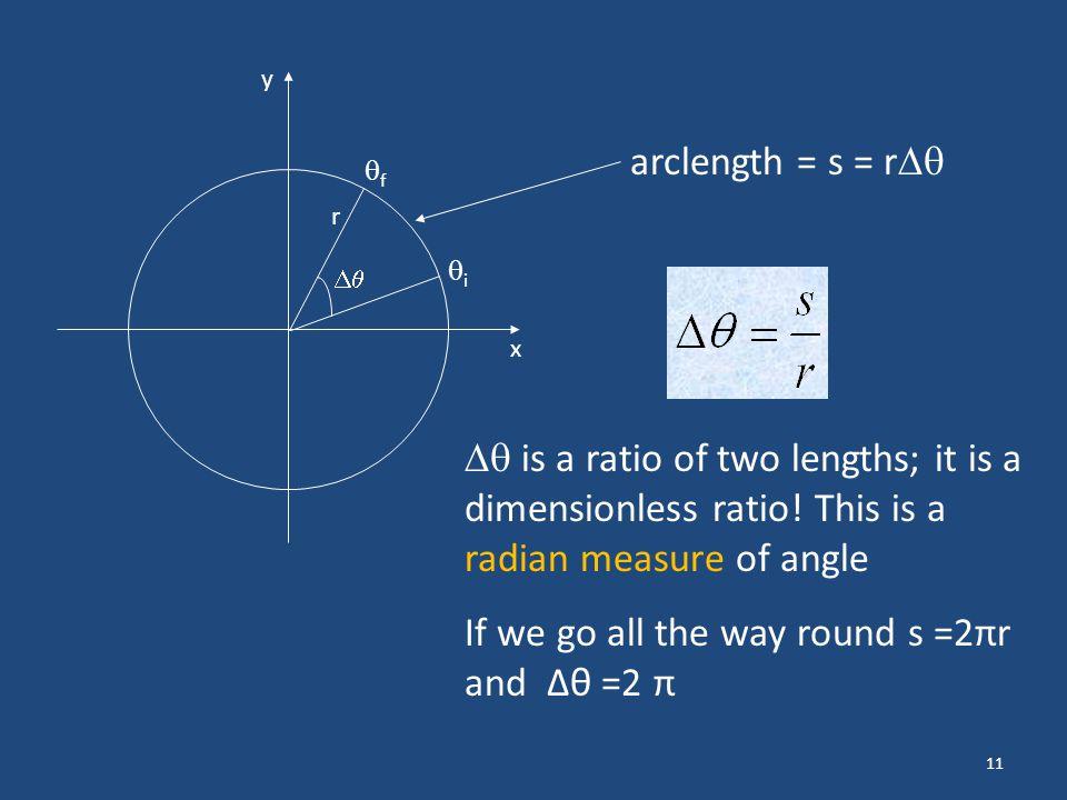 If we go all the way round s =2πr and Δθ =2 π