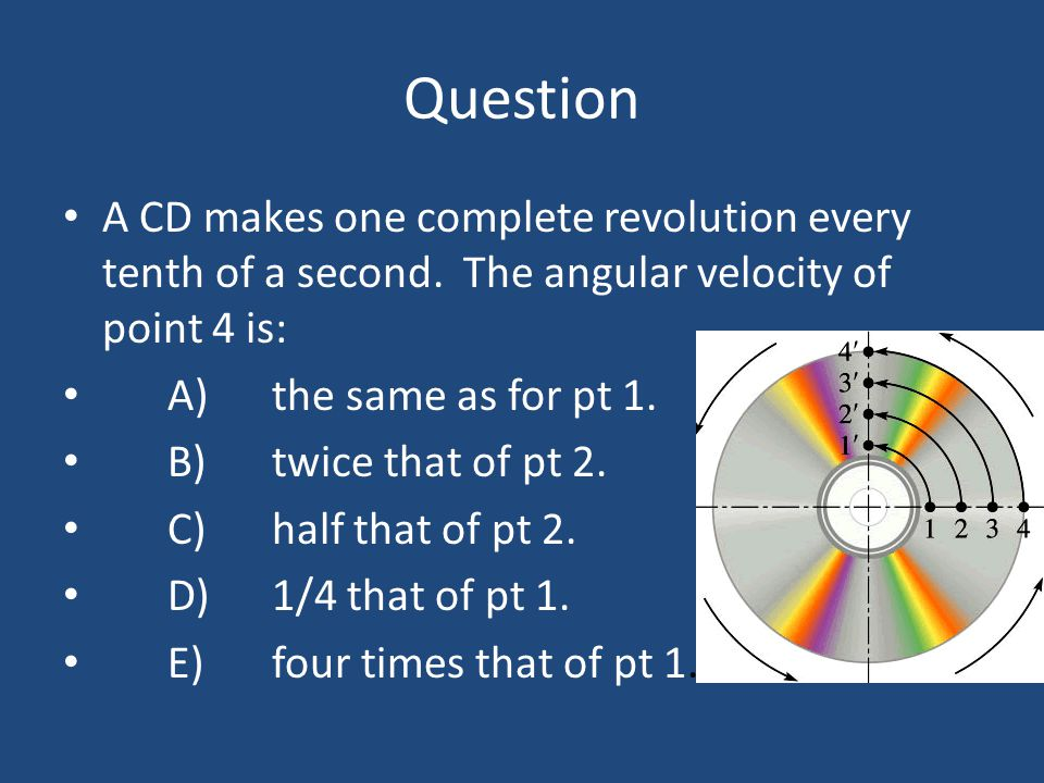Question A CD makes one complete revolution every tenth of a second. The angular velocity of point 4 is: