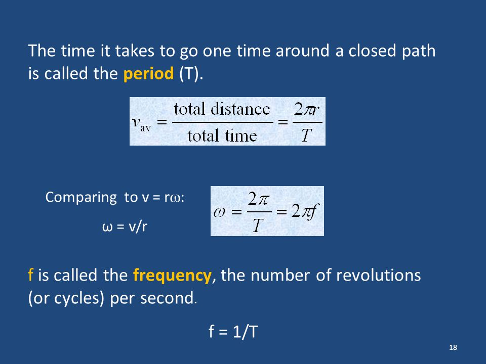 The time it takes to go one time around a closed path is called the period (T).