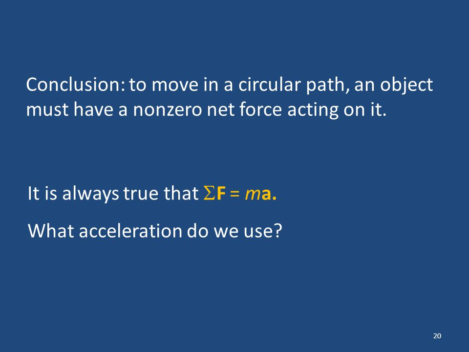 Conclusion: to move in a circular path, an object must have a nonzero net force acting on it.