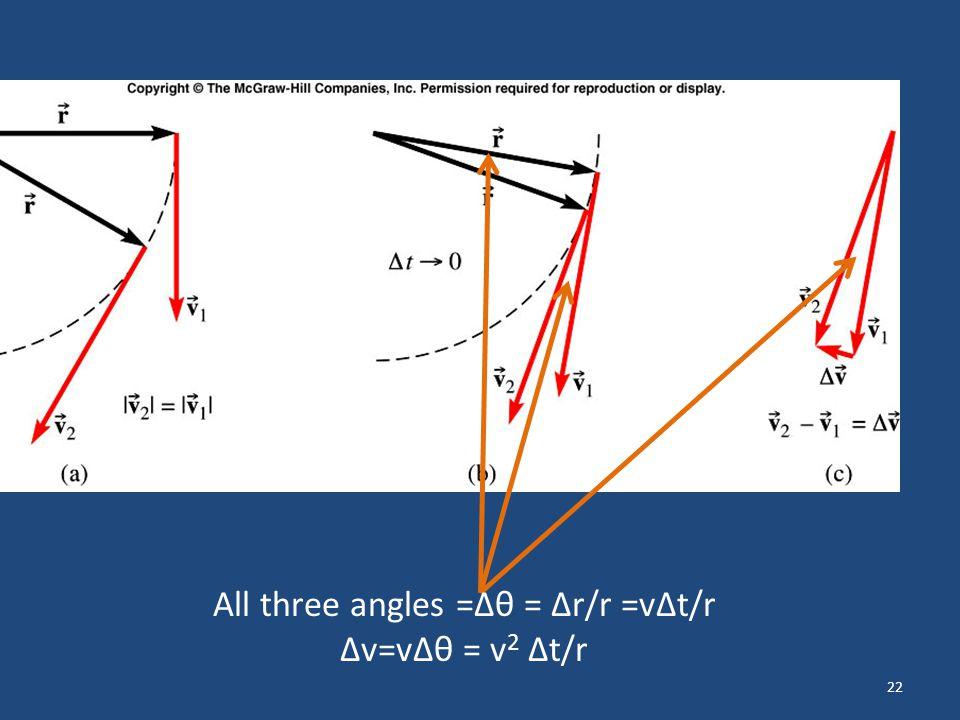 All three angles =Δθ = Δr/r =vΔt/r