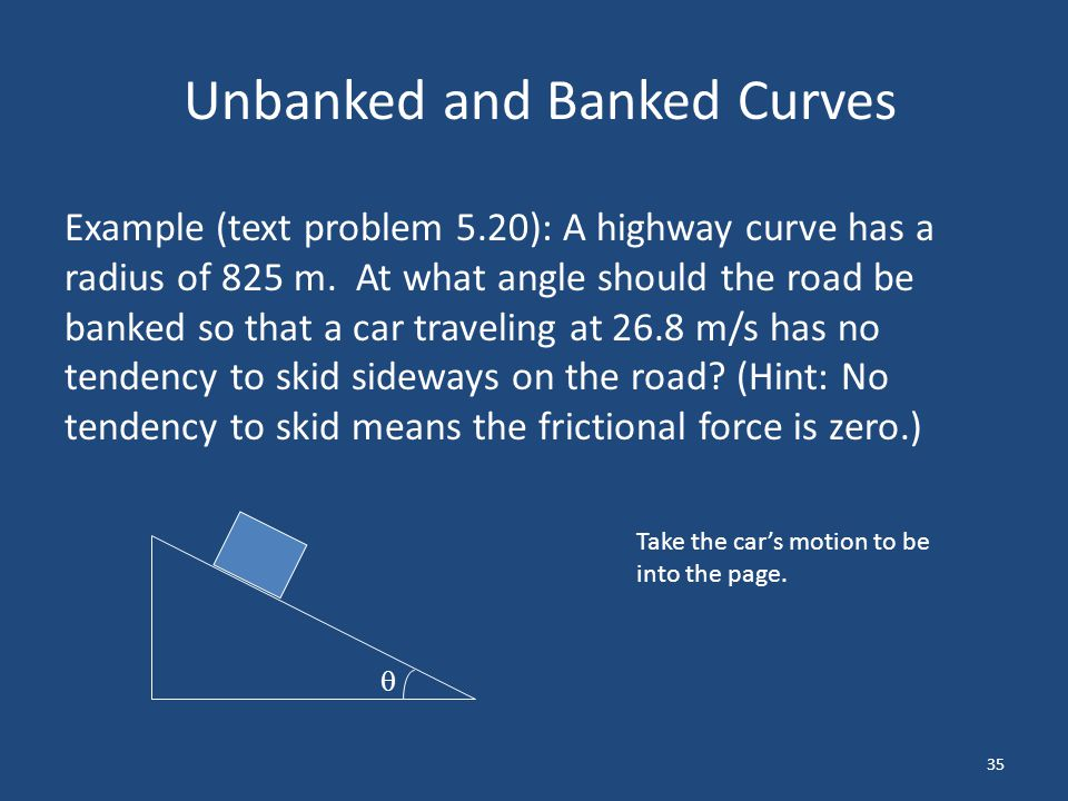 Unbanked and Banked Curves