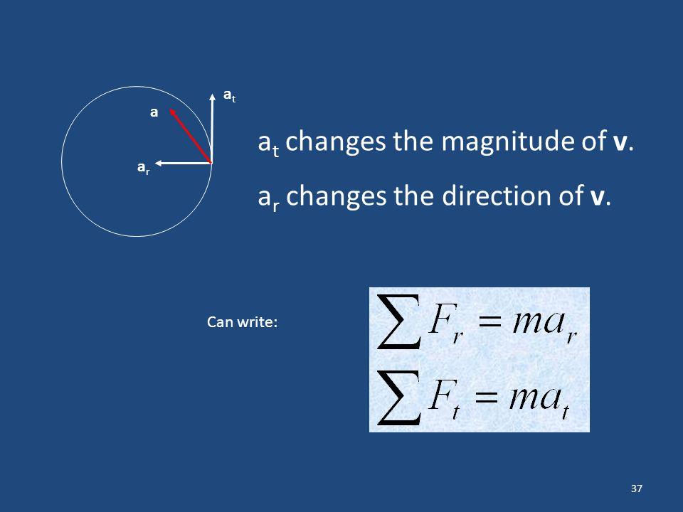 at changes the magnitude of v. ar changes the direction of v.