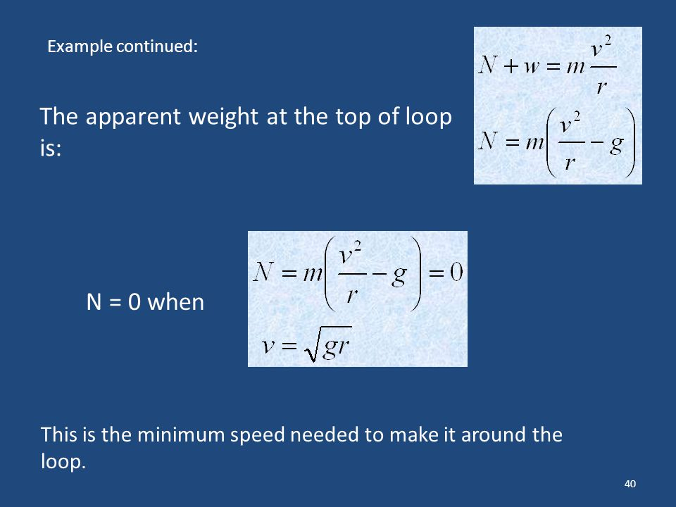 The apparent weight at the top of loop is: