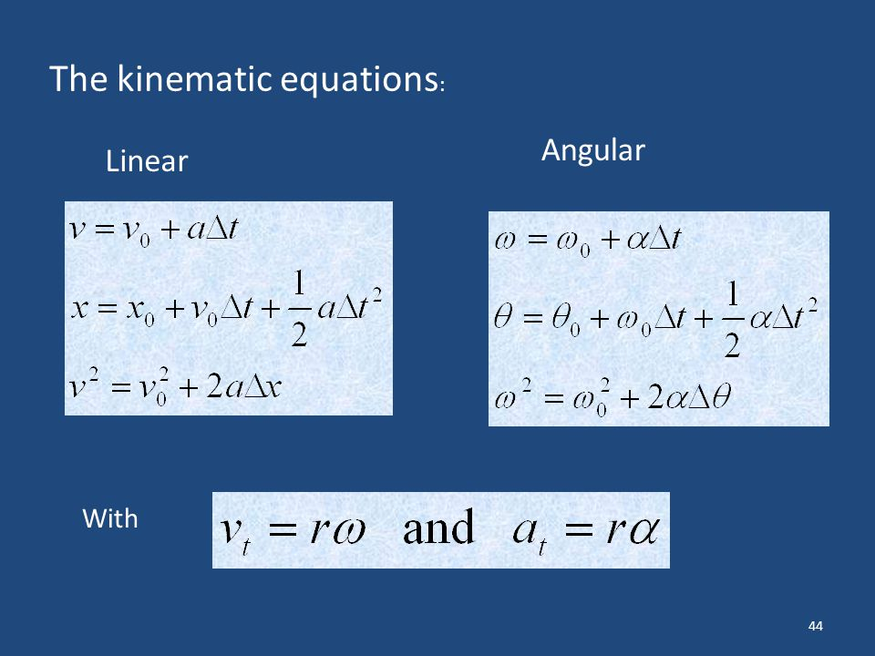 The kinematic equations: