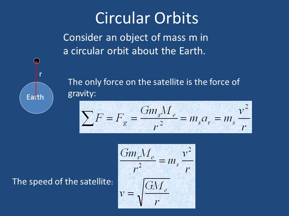 Circular Orbits Consider an object of mass m in a circular orbit about the Earth. Earth. r.
