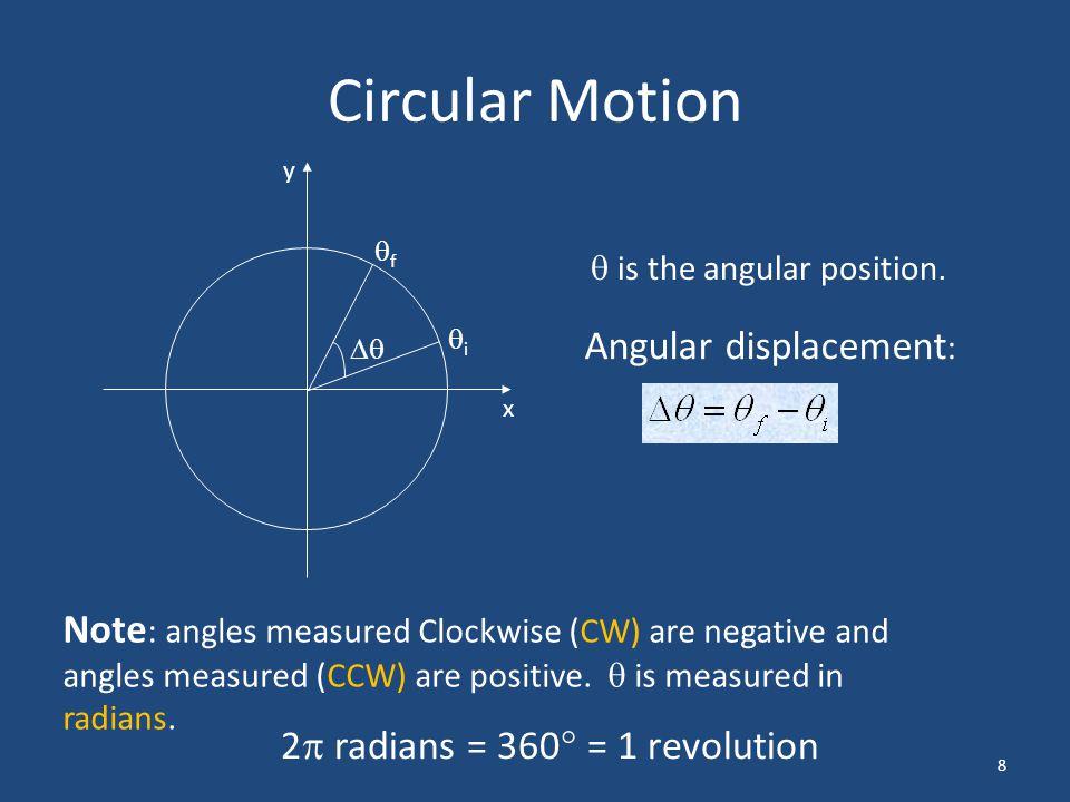 Circular Motion Angular displacement: