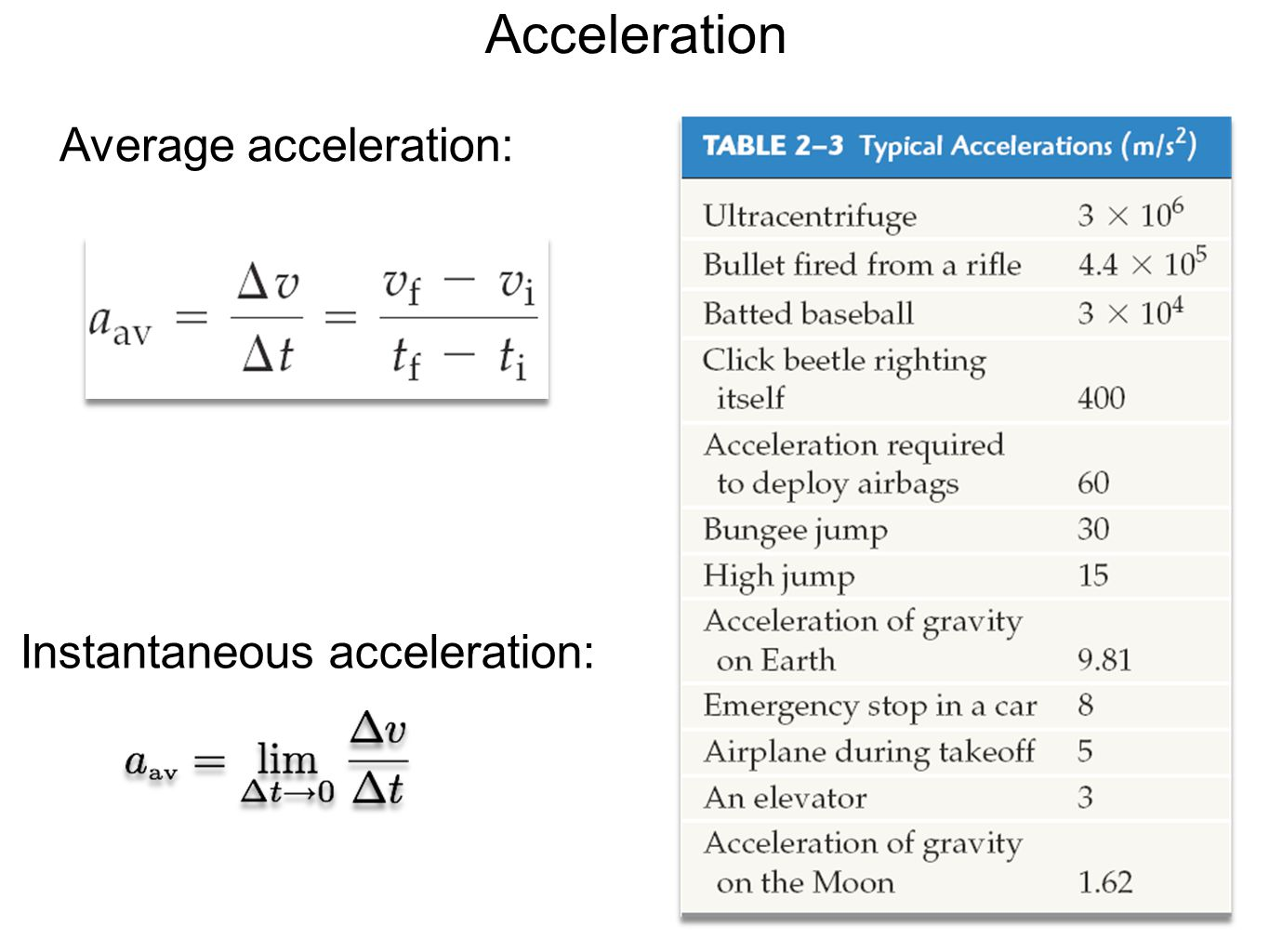 Acceleration Average acceleration: Instantaneous acceleration: