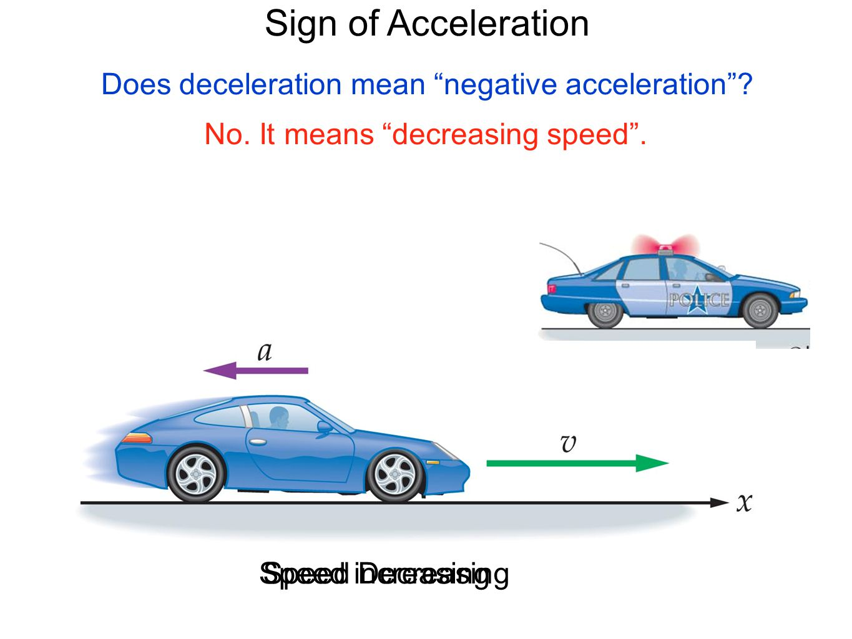 Sign of Acceleration Does deceleration mean negative acceleration