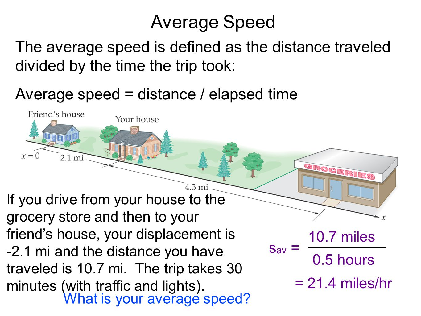 Average Speed The average speed is defined as the distance traveled divided by the time the trip took:
