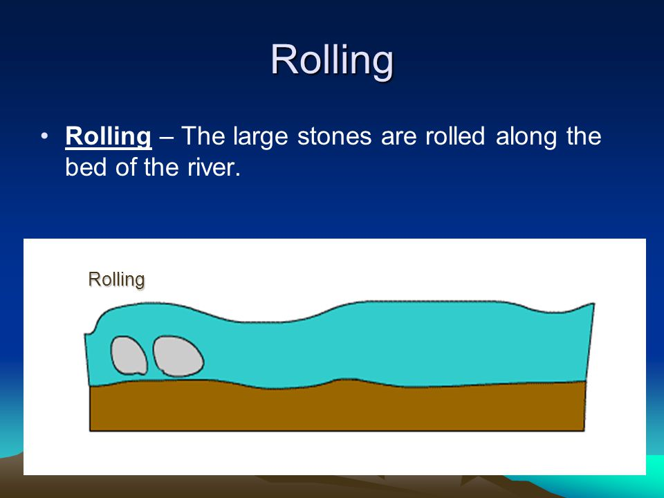 Rolling Rolling – The large stones are rolled along the bed of the river. Rolling