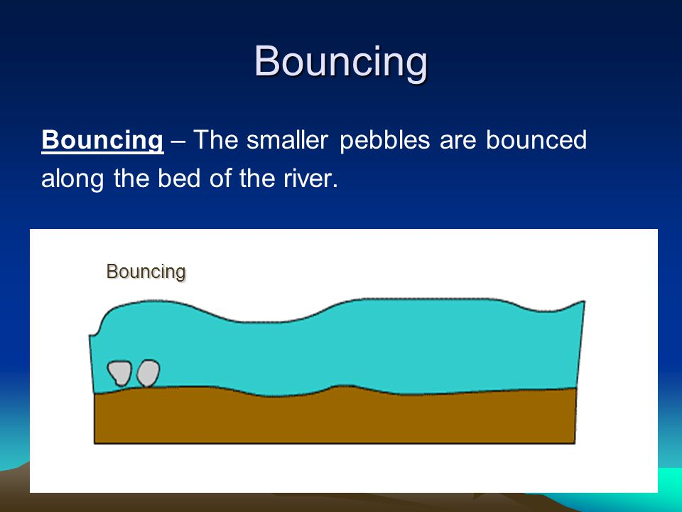 Bouncing Bouncing – The smaller pebbles are bounced