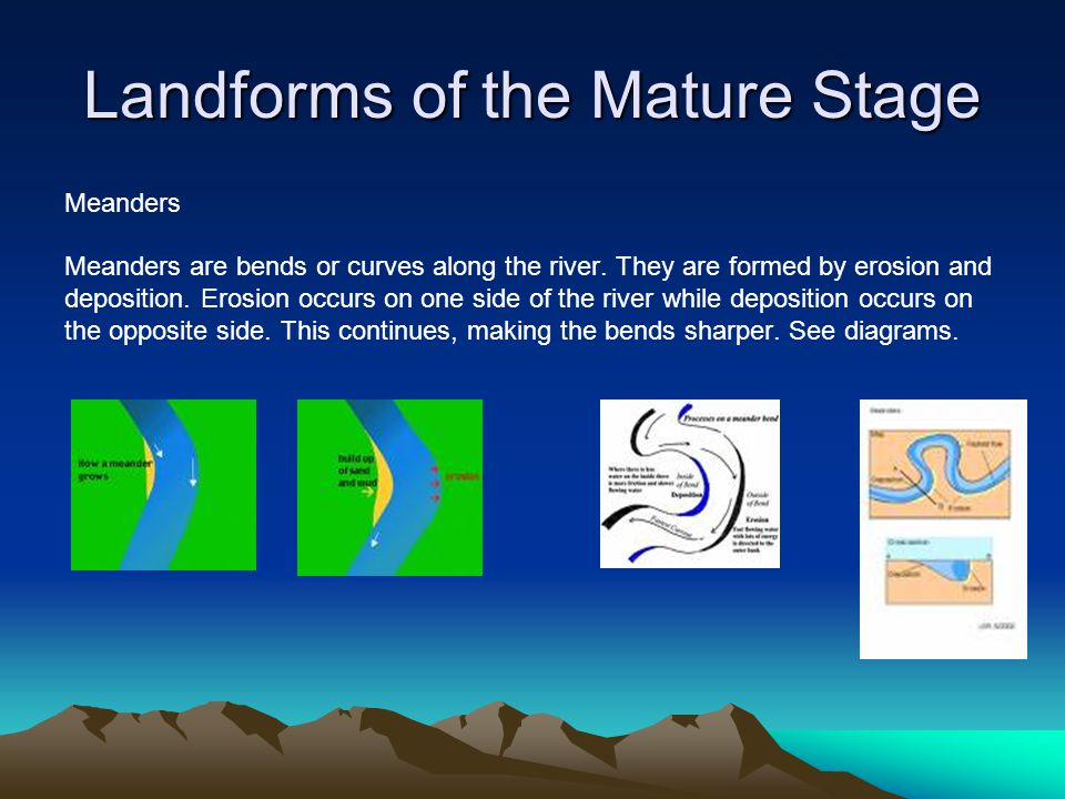 Landforms of the Mature Stage