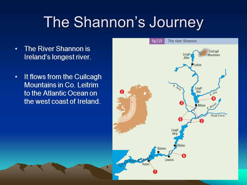 The Shannon's Journey The River Shannon is Ireland's longest river.