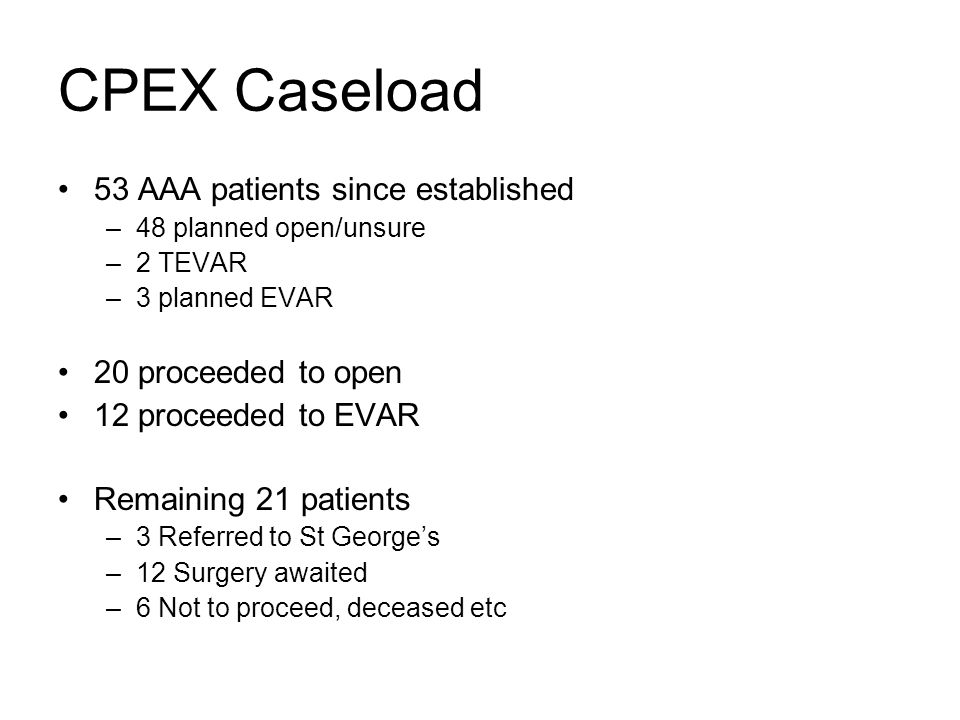 CPEX Caseload 53 AAA patients since established 20 proceeded to open