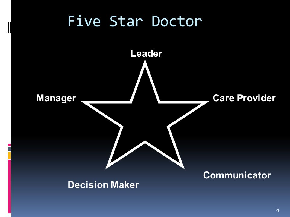 Five Star Doctor Leader Manager Care Provider Communicator