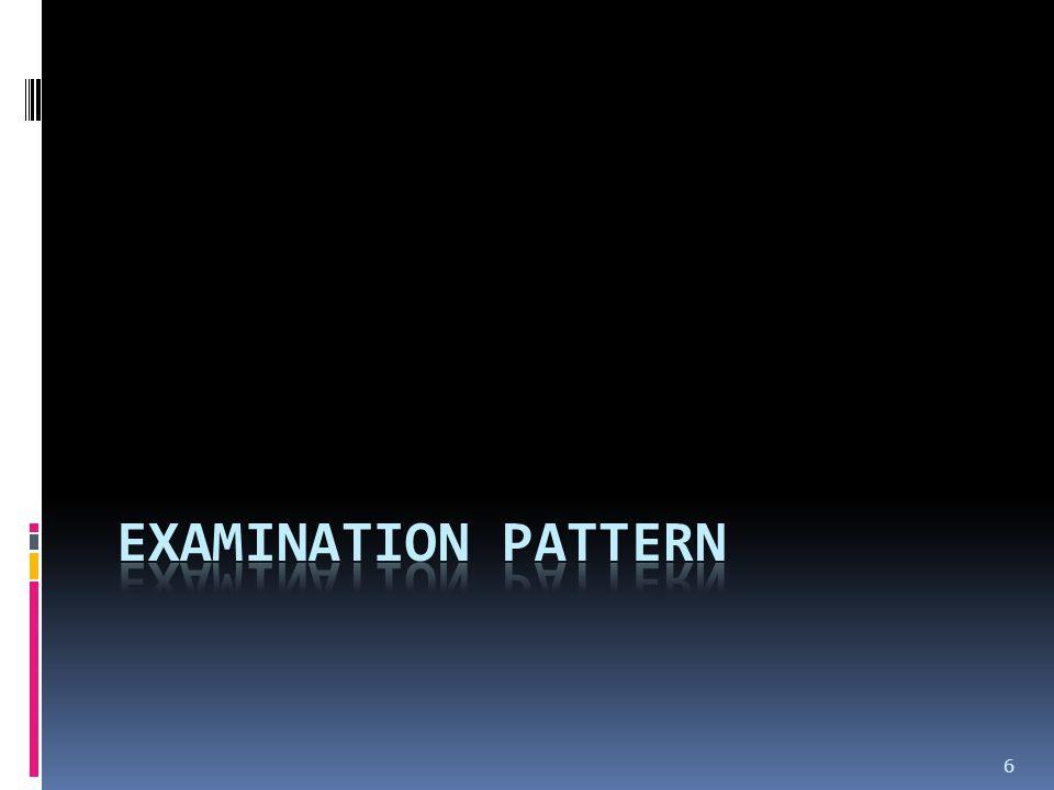 Examination pattern