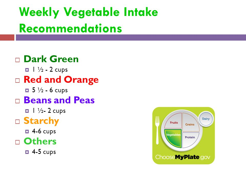 Weekly Vegetable Intake Recommendations