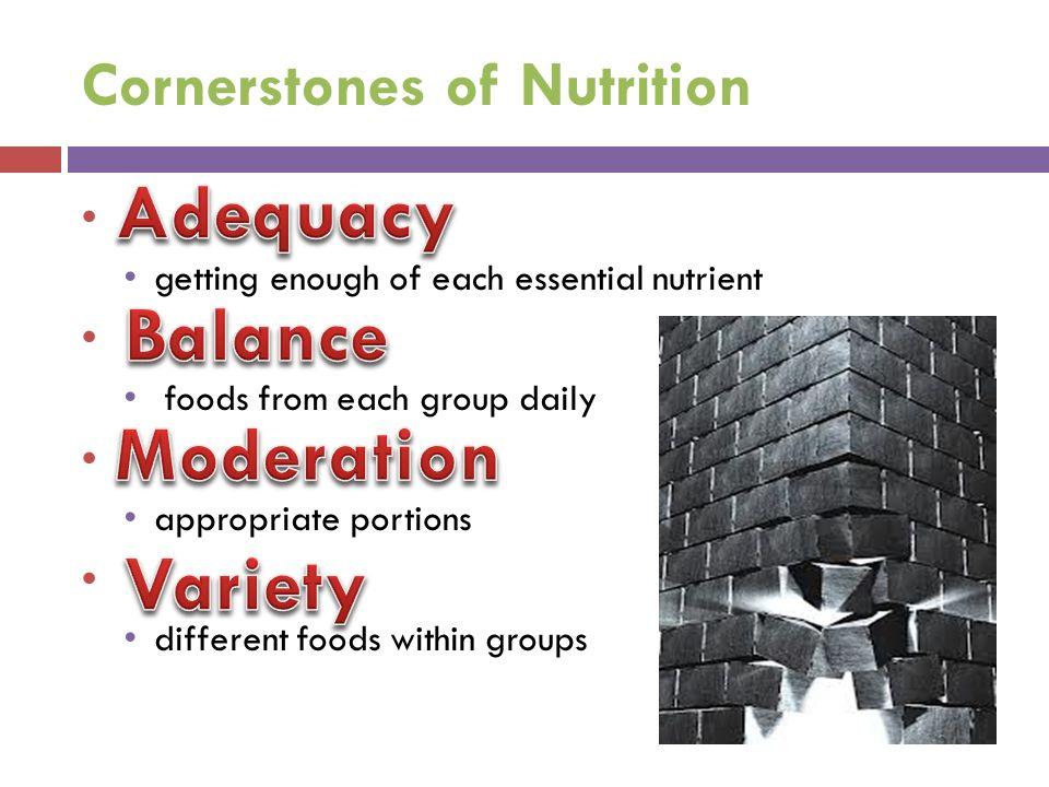 Cornerstones of Nutrition