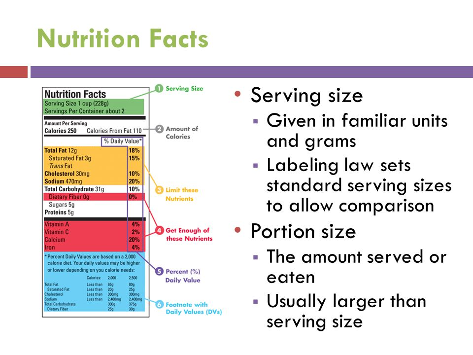 Nutrition Facts Serving size Portion size