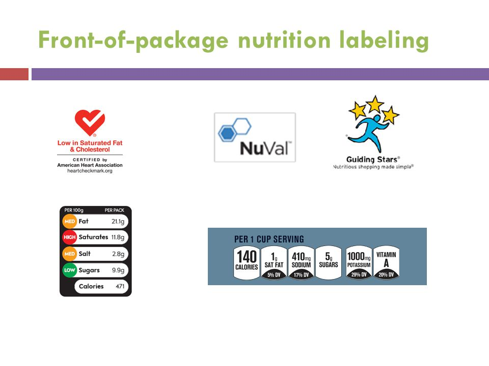 Front-of-package nutrition labeling