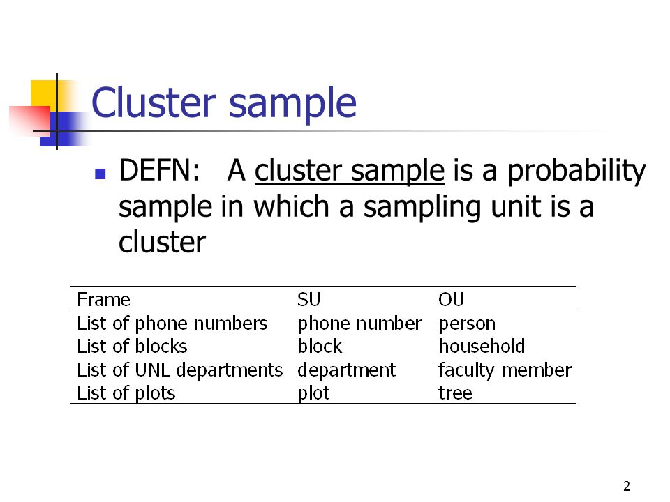Cluster sample DEFN: A cluster sample is a probability sample in which a sampling unit is a cluster.