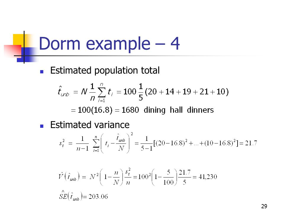 Dorm example – 4 Estimated population total Estimated variance