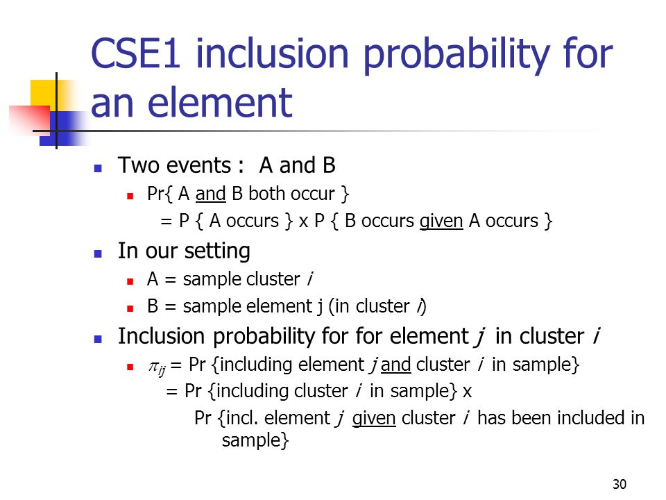 CSE1 inclusion probability for an element