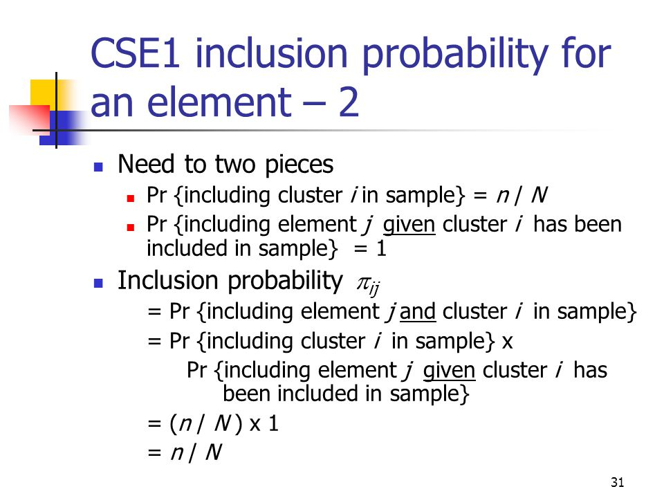 CSE1 inclusion probability for an element – 2