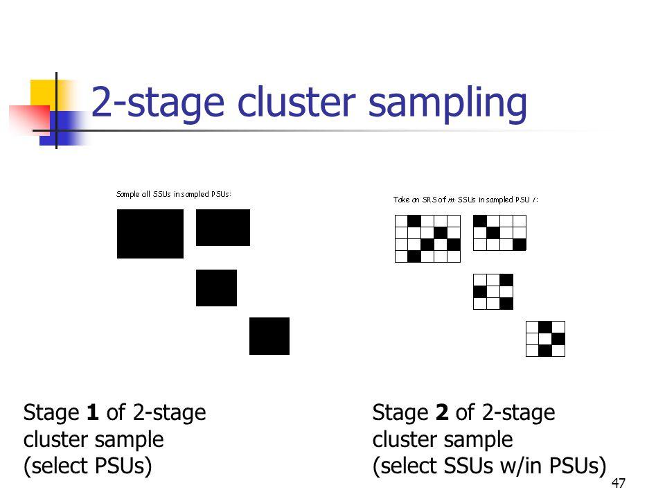 2-stage cluster sampling