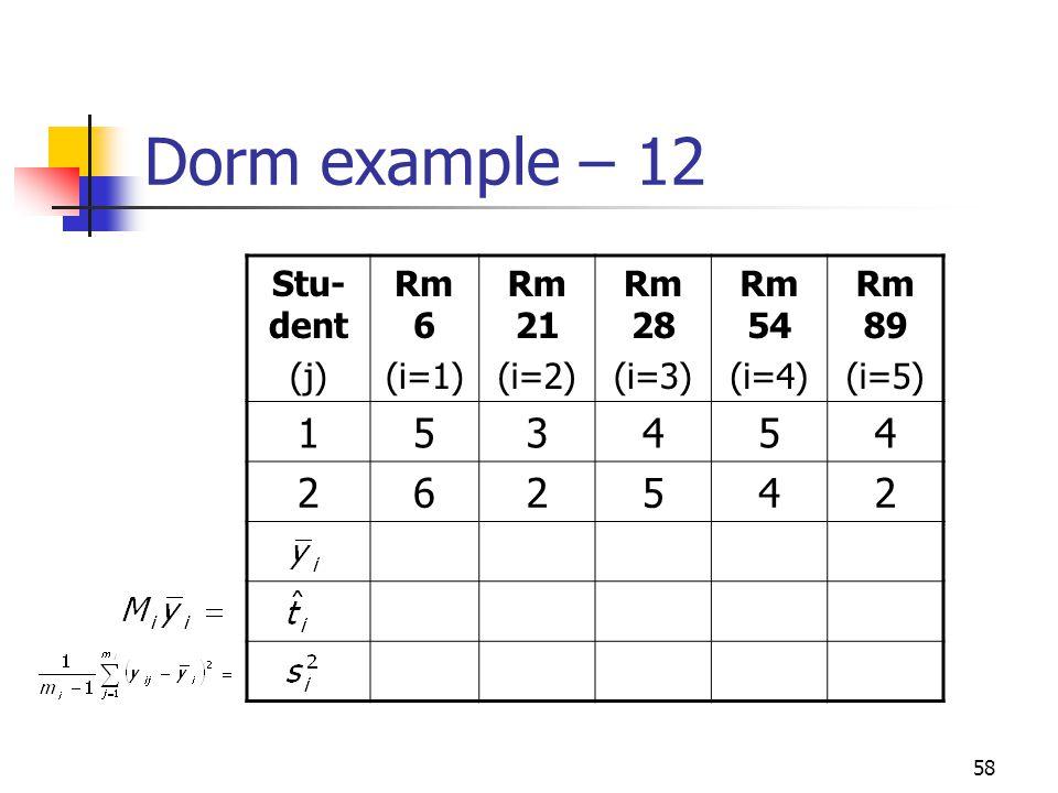 Dorm example – 12 1 5 3 4 2 6 Stu-dent (j) Rm 6 (i=1) Rm 21 (i=2)