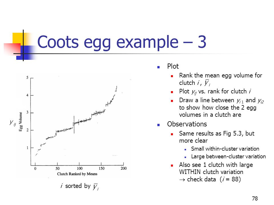 Coots egg example – 3 Plot Observations