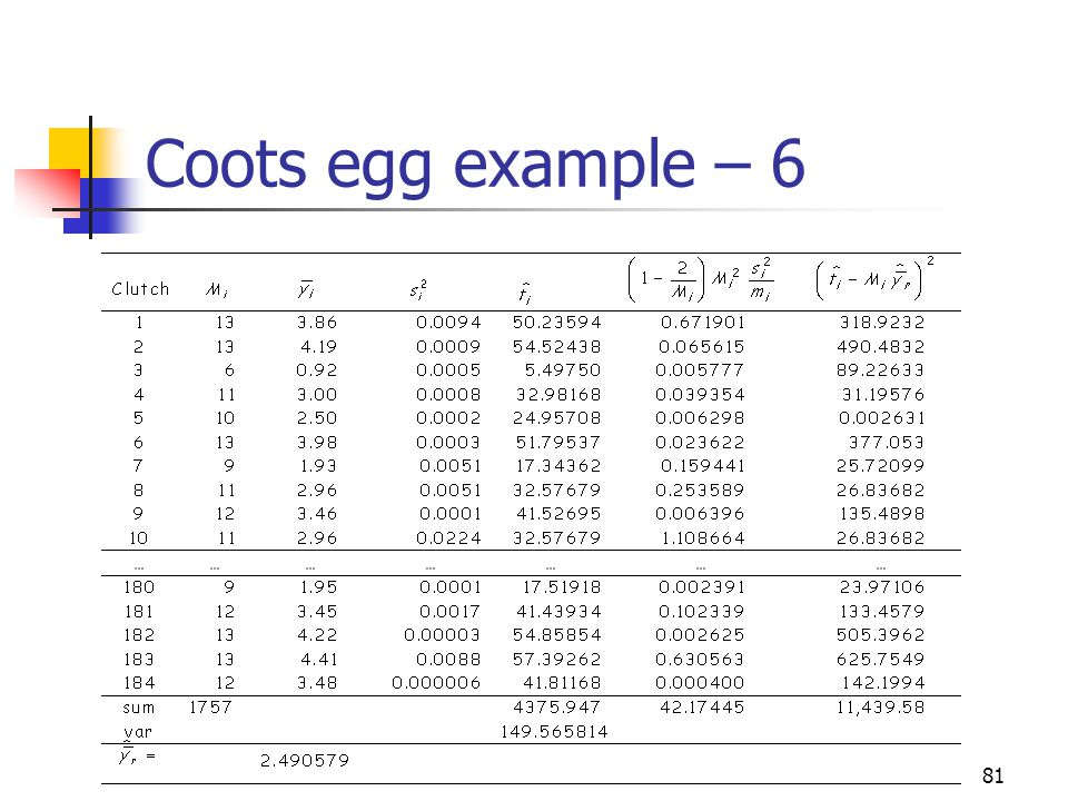 Coots egg example – 6