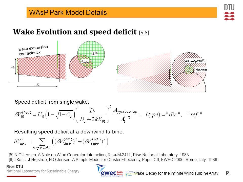 WAsP Park Model Details