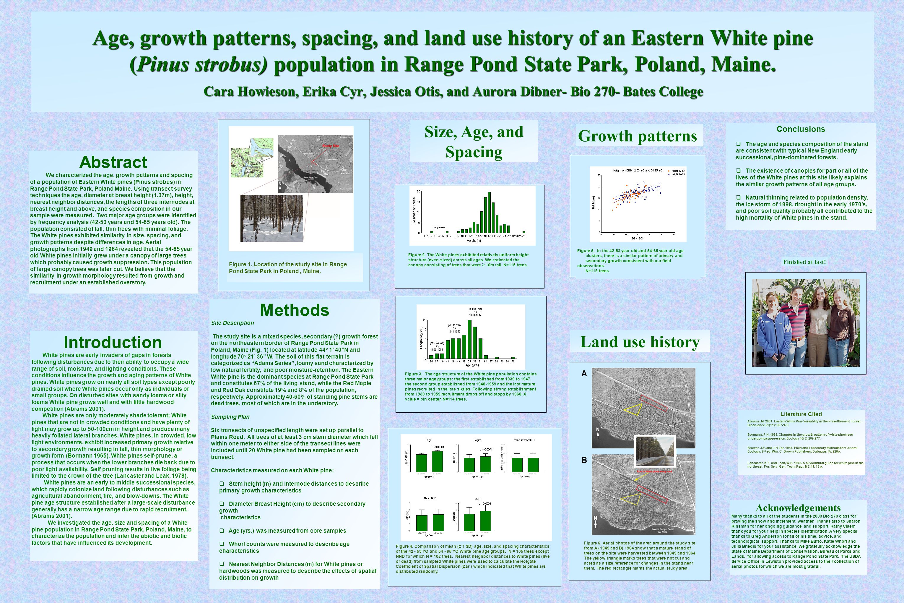 Age, growth patterns, spacing, and land use history of an Eastern White pine (Pinus strobus) population in Range Pond State Park, Poland, Maine. Cara Howieson, Erika Cyr, Jessica Otis, and Aurora Dibner- Bio 270- Bates College