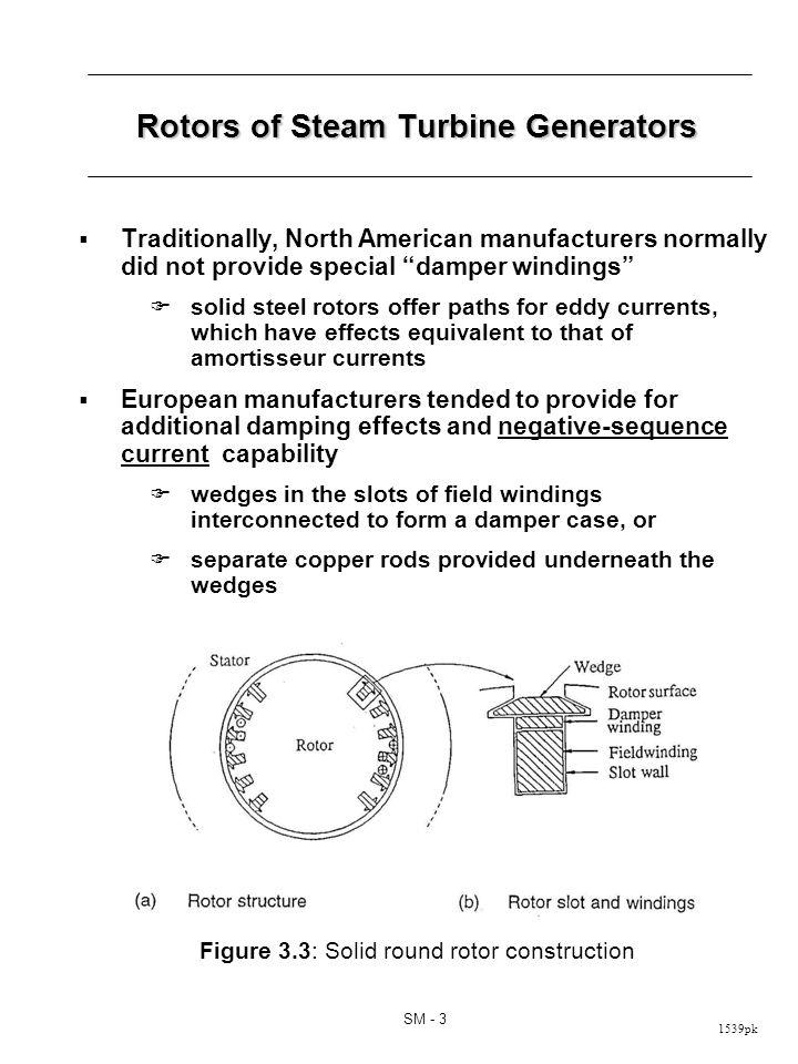 Rotors of Hydraulic Units