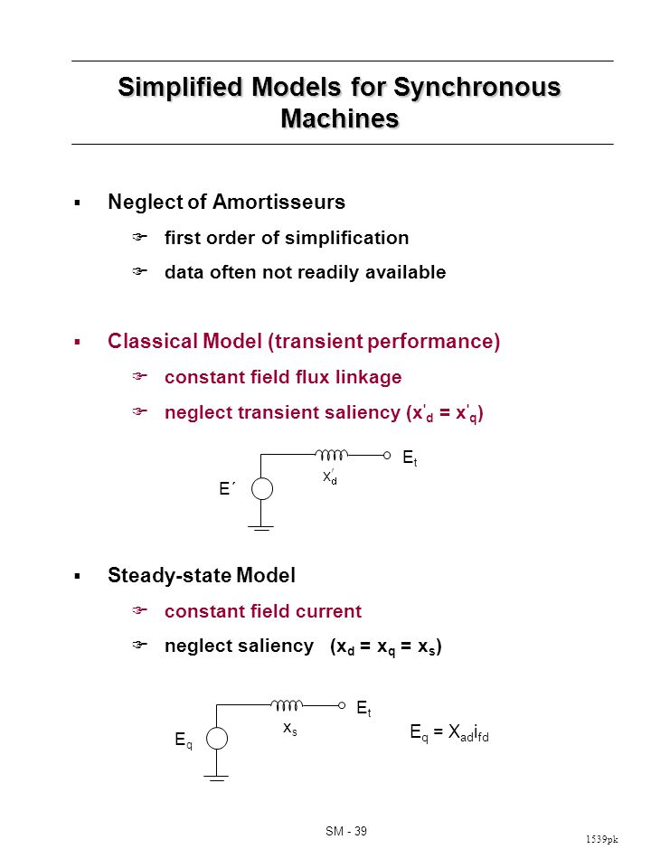 Reactive Capability Limits of Synchronous Machines