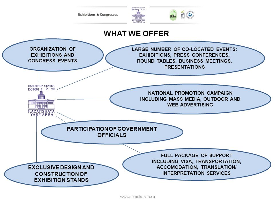 WHAT WE OFFER PARTICIPATION OF GOVERNMENT OFFICIALS
