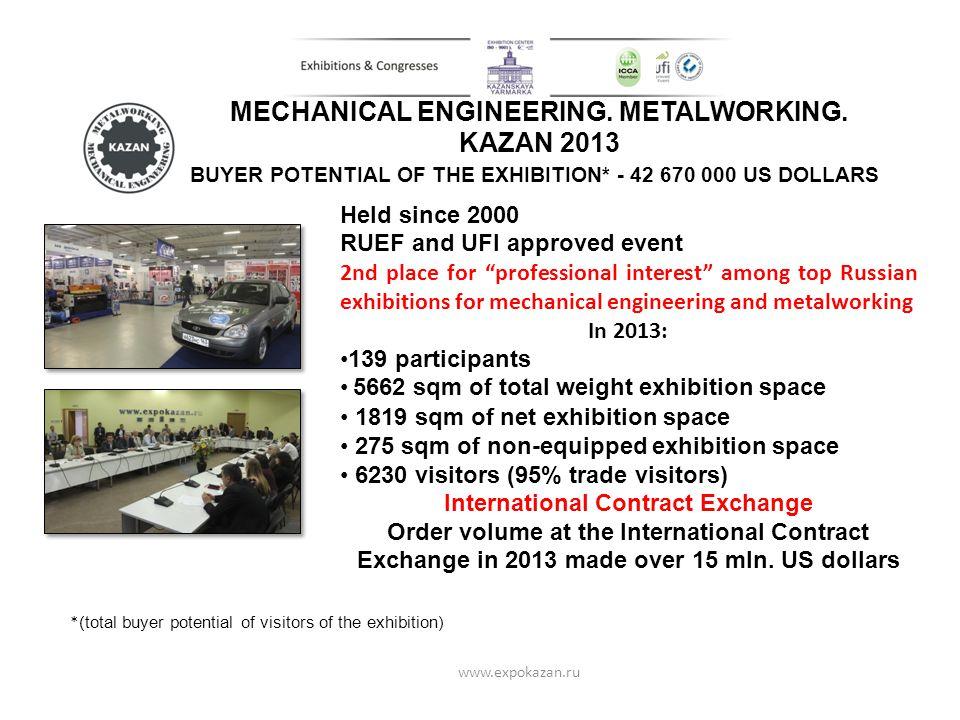 MECHANICAL ENGINEERING. METALWORKING. KAZAN 2013