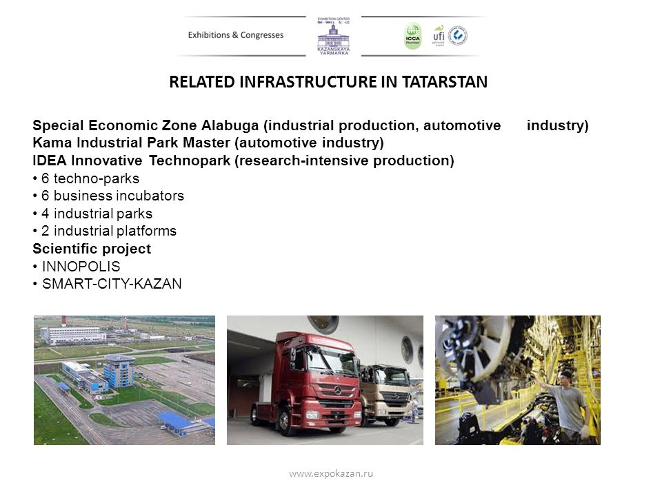 RELATED INFRASTRUCTURE IN TATARSTAN