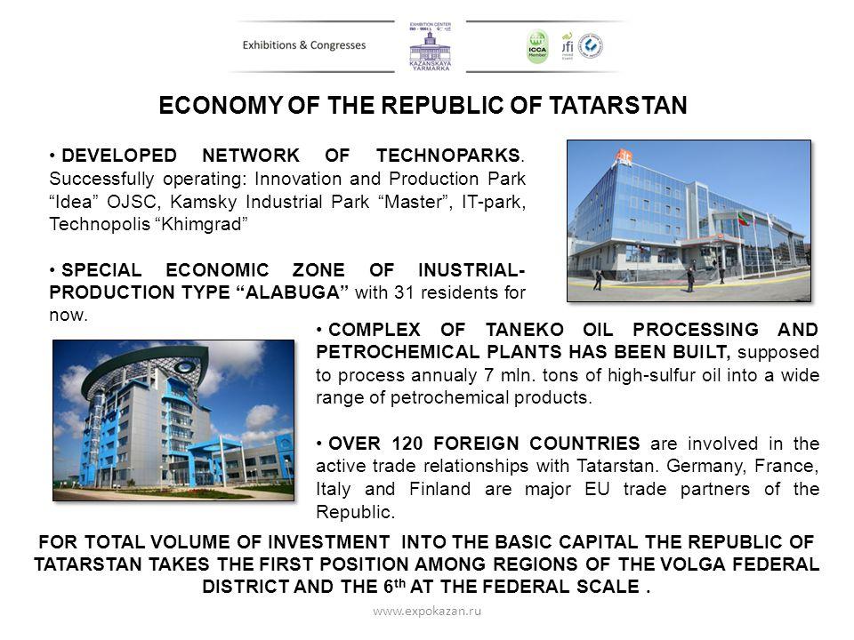 ECONOMY OF THE REPUBLIC OF TATARSTAN